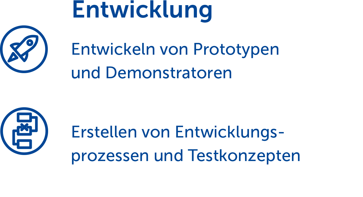 fortiss CCE Entwicklung
